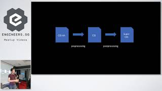 CSS in JS - Talk.CSS #35