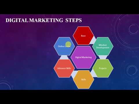 Introduction to digital marketing Lecture 1 thumbnail