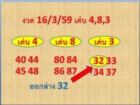 สูตรหวยเด่น 1/4/59 หาเลขเด่น บน- ล่าง เข้า 10 งวดแล้ว(lotto thailand)