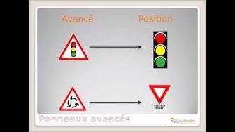 Cours de code : règles de priorités (thème examen :  La circulation routière)