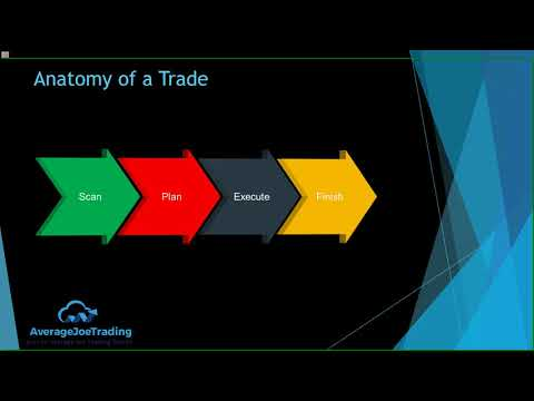 How to Really Grow a Small Trading Account IV / The Anatomy of a Trade