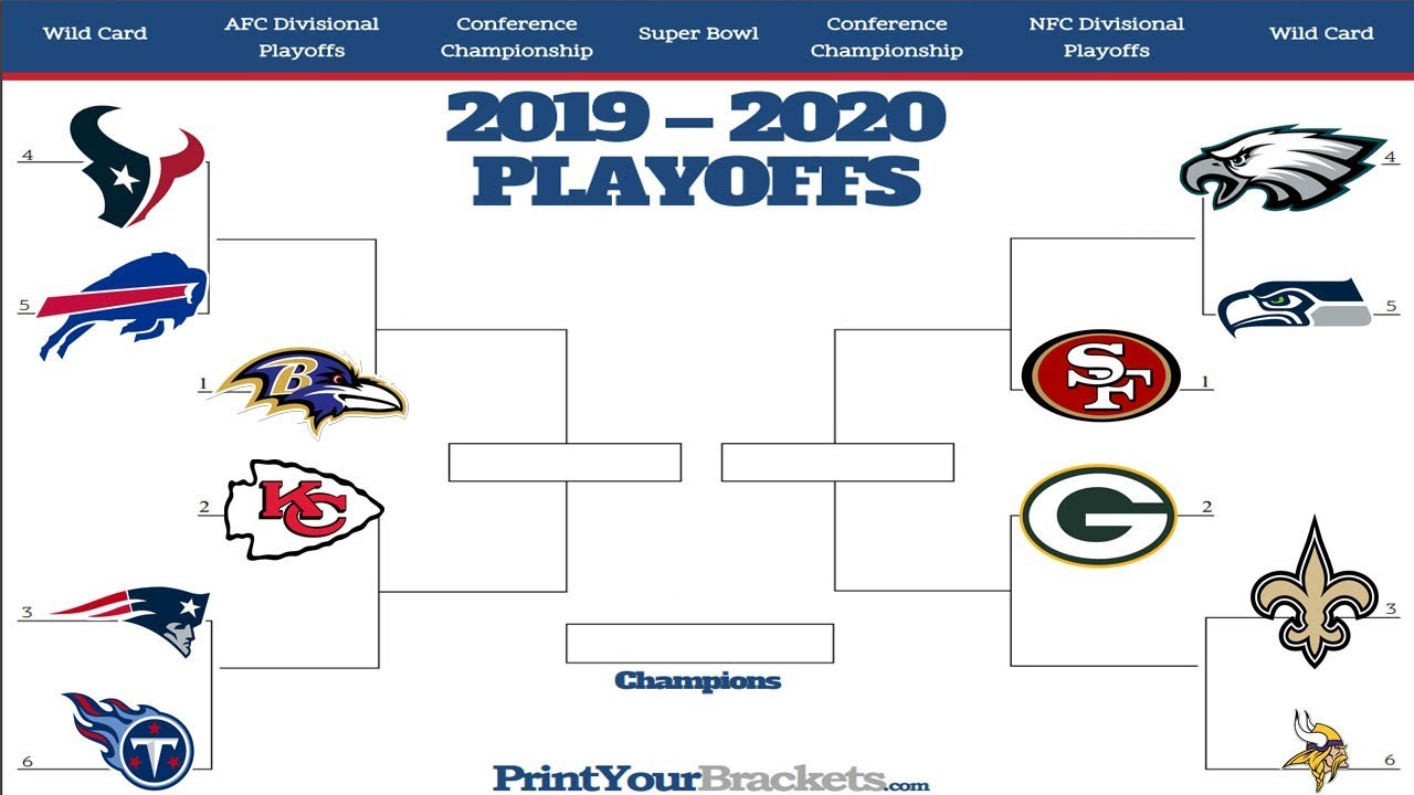 2020 Nfl Playoff Predictions You Won T Believe The Super Bowl Matchup 100 Correct Bracket Youtube