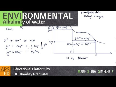 Alkalinity of Water | Environmental Engineering