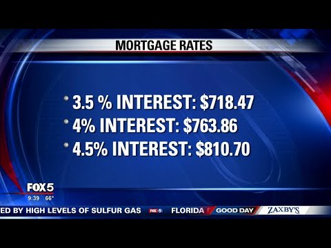 I-Team: How Rising Interest Rates Impact Mortgage Payments