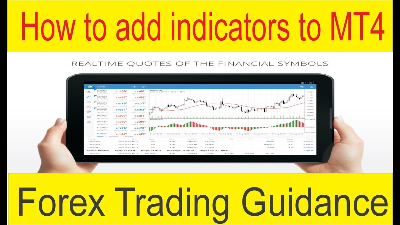 How To Add Indicators To Mt4 Forex Trading Guidance And Training