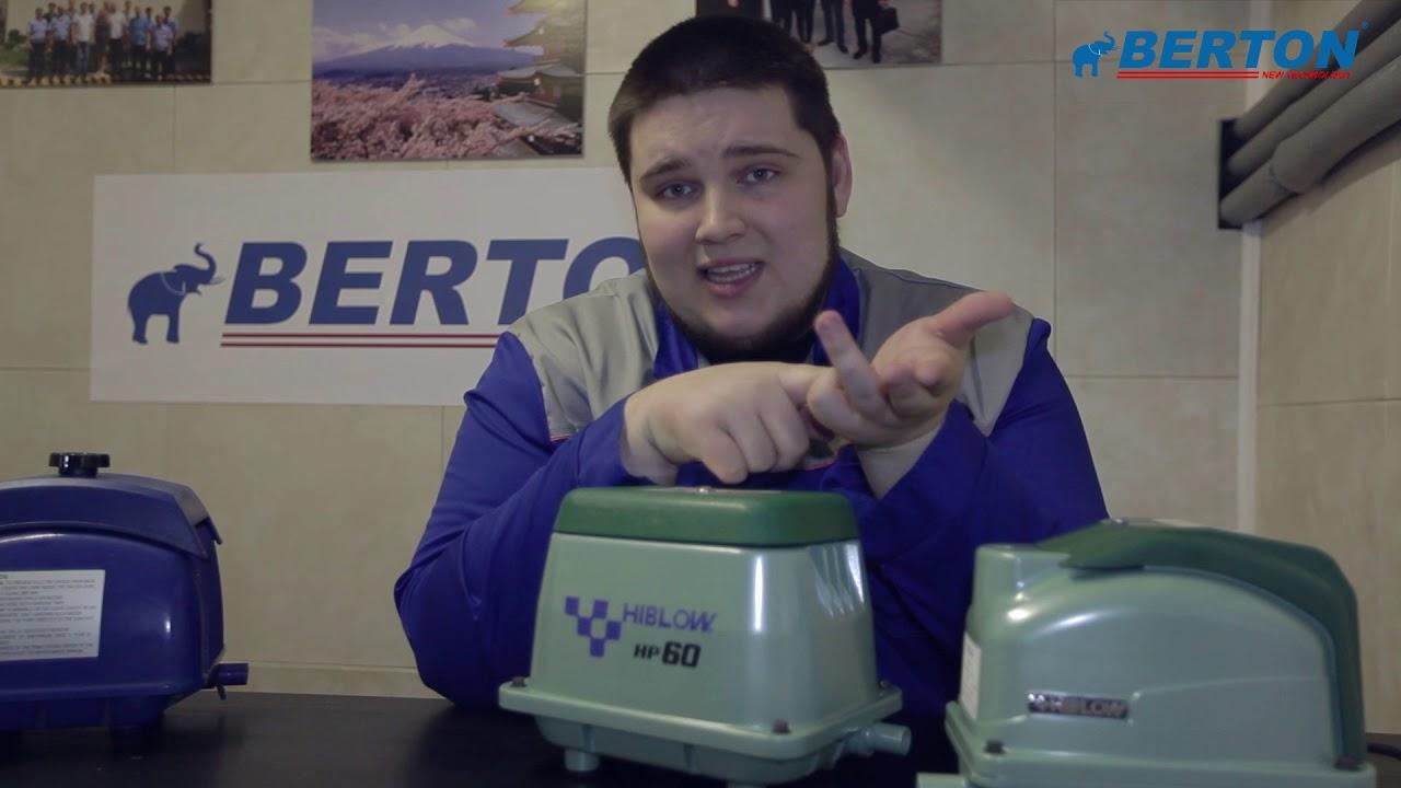 Интернет-магазин леруа мерлен — это прекрасная возможность купить в москве компрессоры по привлекательно доступным ценам, с быстрой.