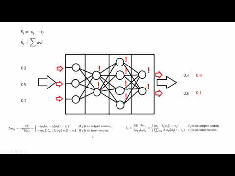 Neural networks tutorial: Fully Connected 6 [Java] - Backpropagation algorithm