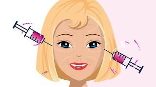 Botox Treatment Explained - MiracleFace MedSpa NYC