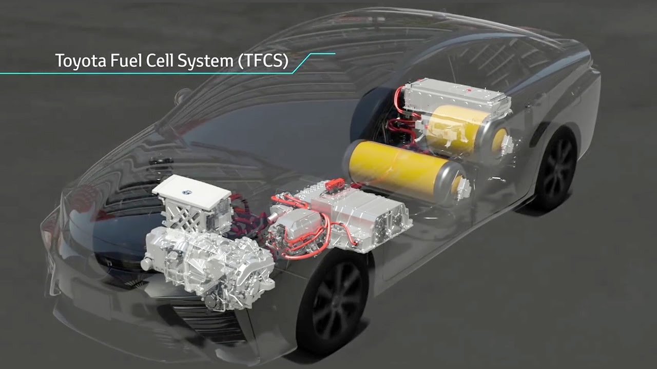 Toyota Mirai Fuel Cell System Tfcs