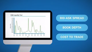 Introduction to CME Liquidity Tool