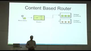 ISTA2014 - Integration Made Easy With Apache Camel