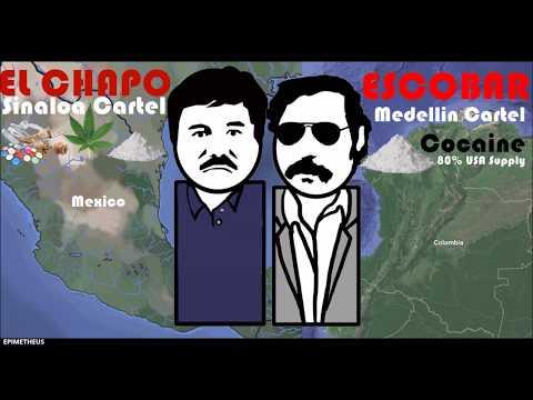 El Chapo and Pablo Escobar Comparison
