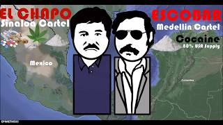 El Chapo and Pablo Escobar Comparison