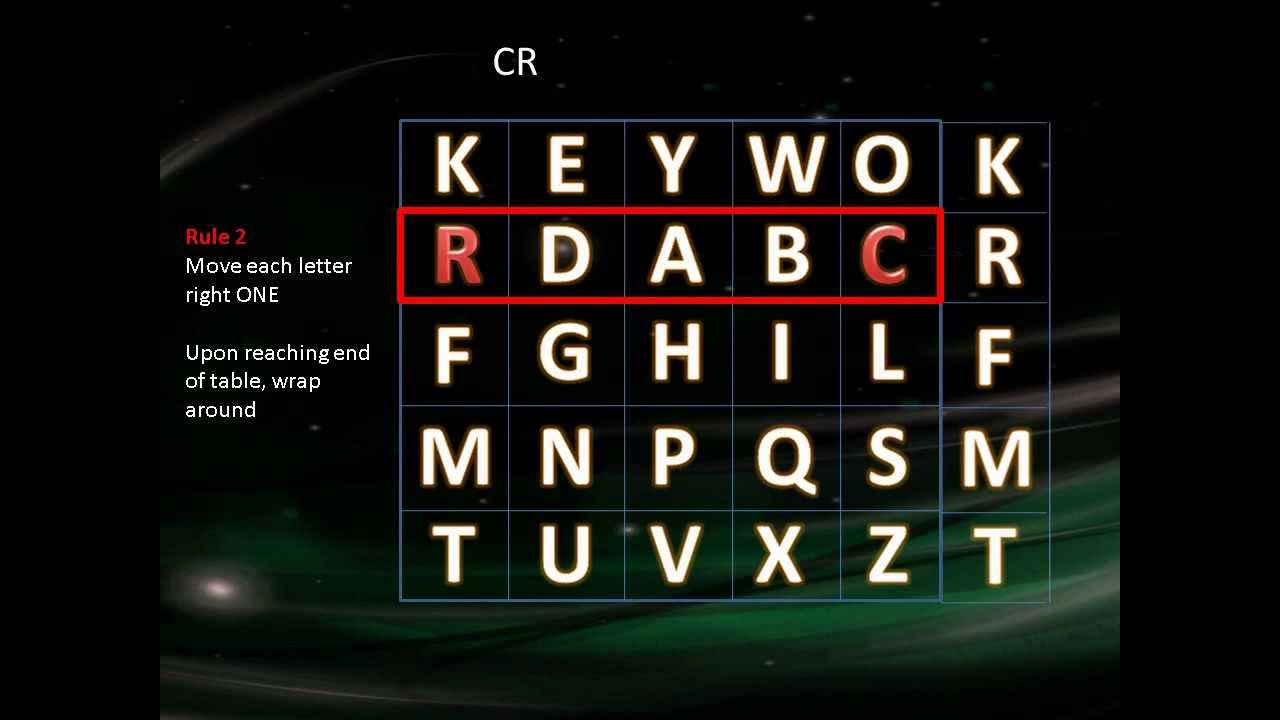 PLAYFAIR CIPHER DOWNLOAD