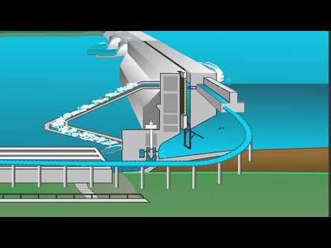 Fish Cooling Systems At Snake River Dams
