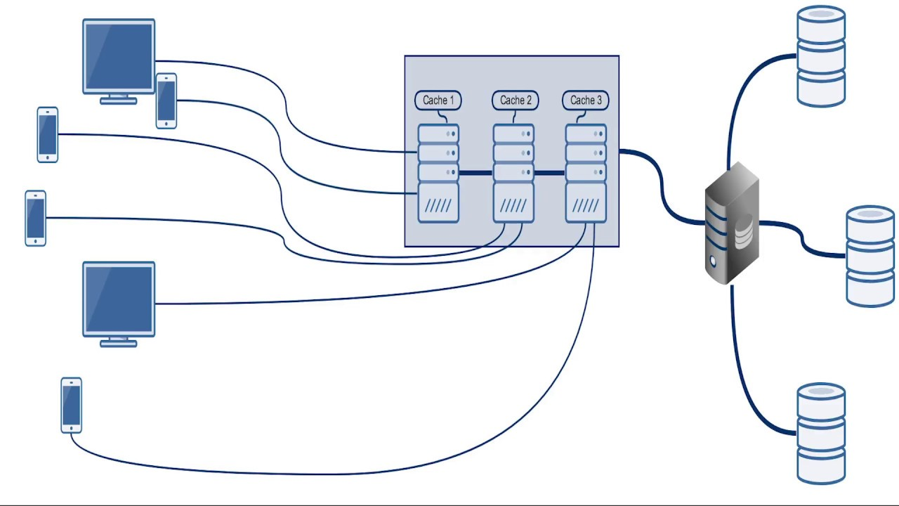A Friendly Introduction To System Design Youtube