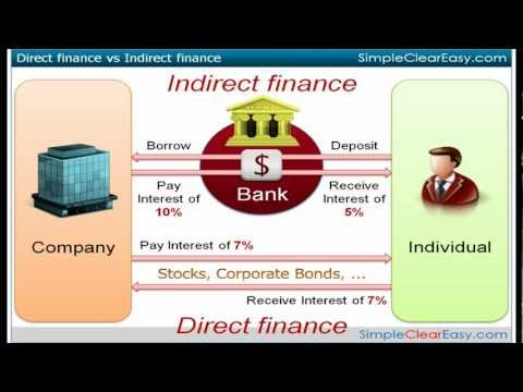 Explaining: Direct Finance vs Indirect Finance