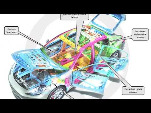 INTRODUCCIÓN A LA TECNOLOGÍA DEL AUTOMÓVIL - Módulo 2 (7/12)