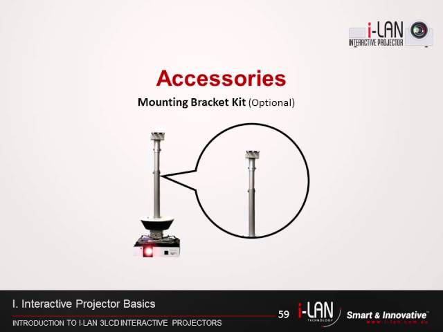 i-LAN 3LCD Interactive Projector Video Part-3