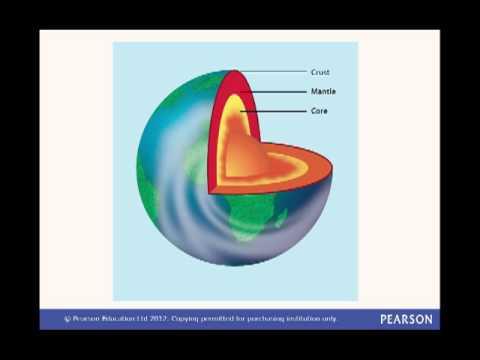 Edexcel GCSE Geography - The Earth's Interior