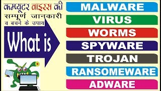 What are the different types of viruses in a computer? [Malware] in Hindi