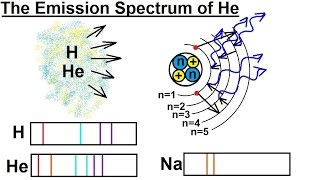 Astronomy - Ch. 5: Light & E&M Radiation (22 of 30) Emission Spectrum of Helium