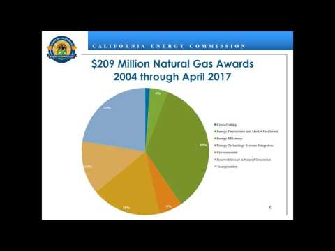 State and Utility Technology Development Programs: California Energy Commission - David Hungerford