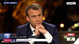 Points de vue du 16 avril : Macron, frappes en Syrie, convergence des luttes, journée de solidarité