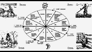 Народный календарь восточных славян