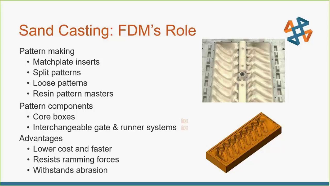 Sand Casting with Stratasys 3D Printing