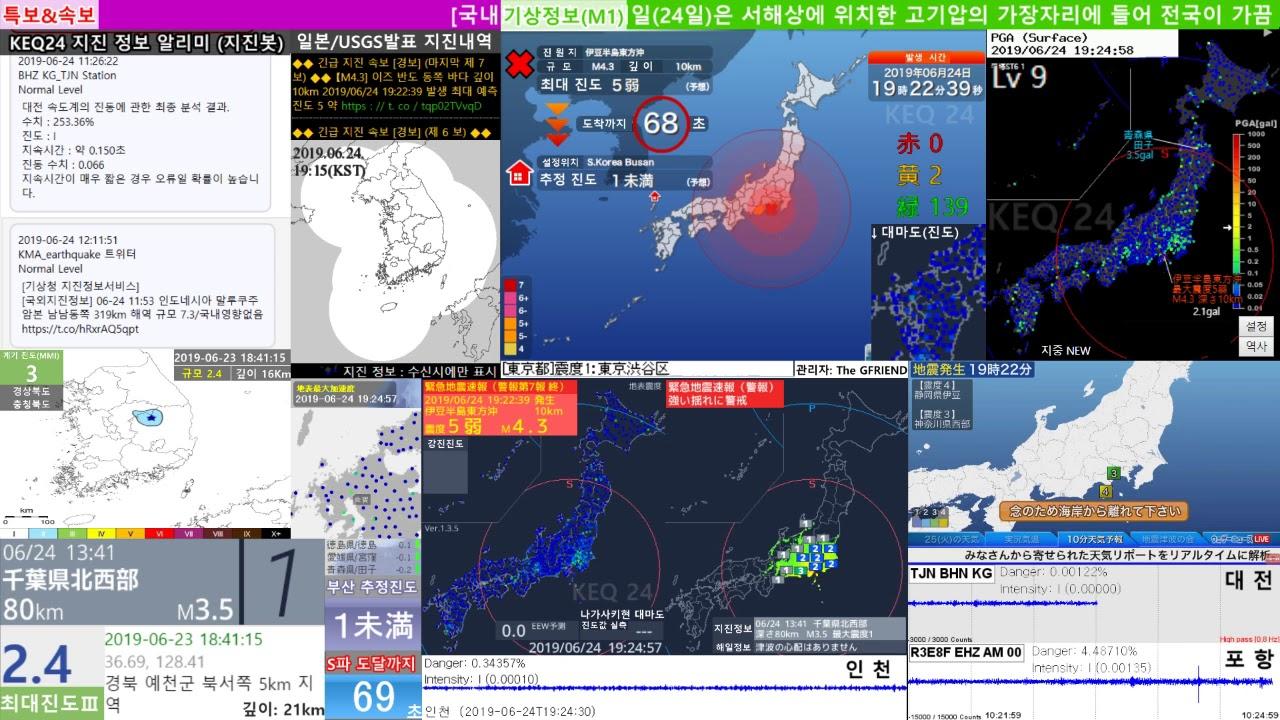 [NHK 4] 2019.06.24 19:22:39 일본 시즈오카 부근 '규모4.1' 긴급지진속보 / 최대진도 4 (緊急地震速報 / 伊豆半島東方沖 M4.1 地震 / 最大震度4)