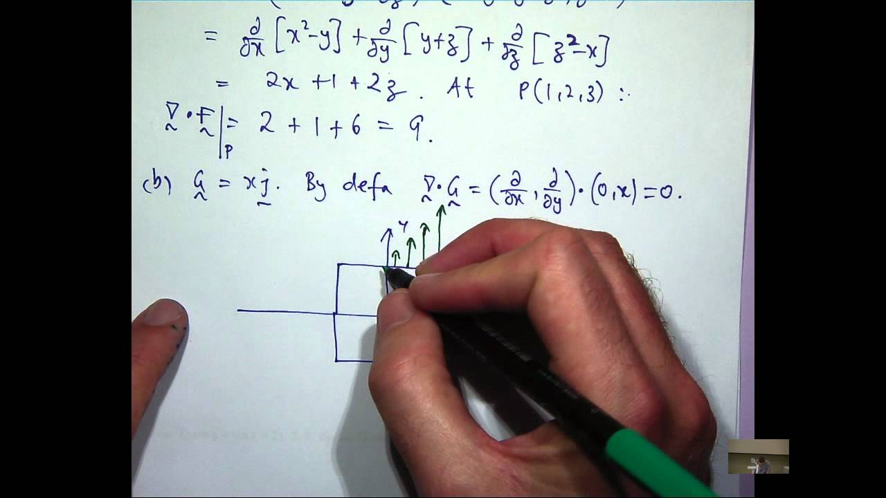 Divergence of vector fields