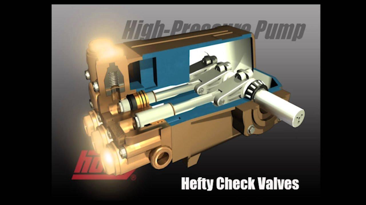 Hotsy High-Pressure Pump - YouTube on