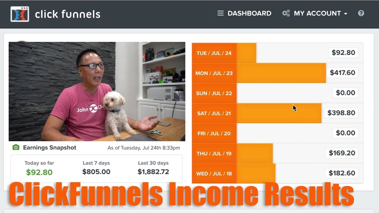 My Income Results with The ClickFunnels Affiliate Program