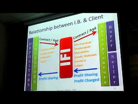 Why Islamic Banking and Finance Part (B)
