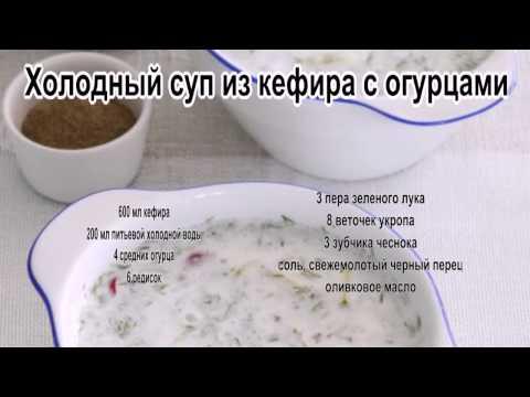 Рецепт: Торт Если пропадает кефир на