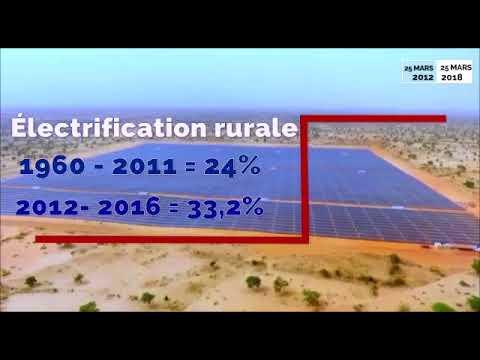Energie-Senegal