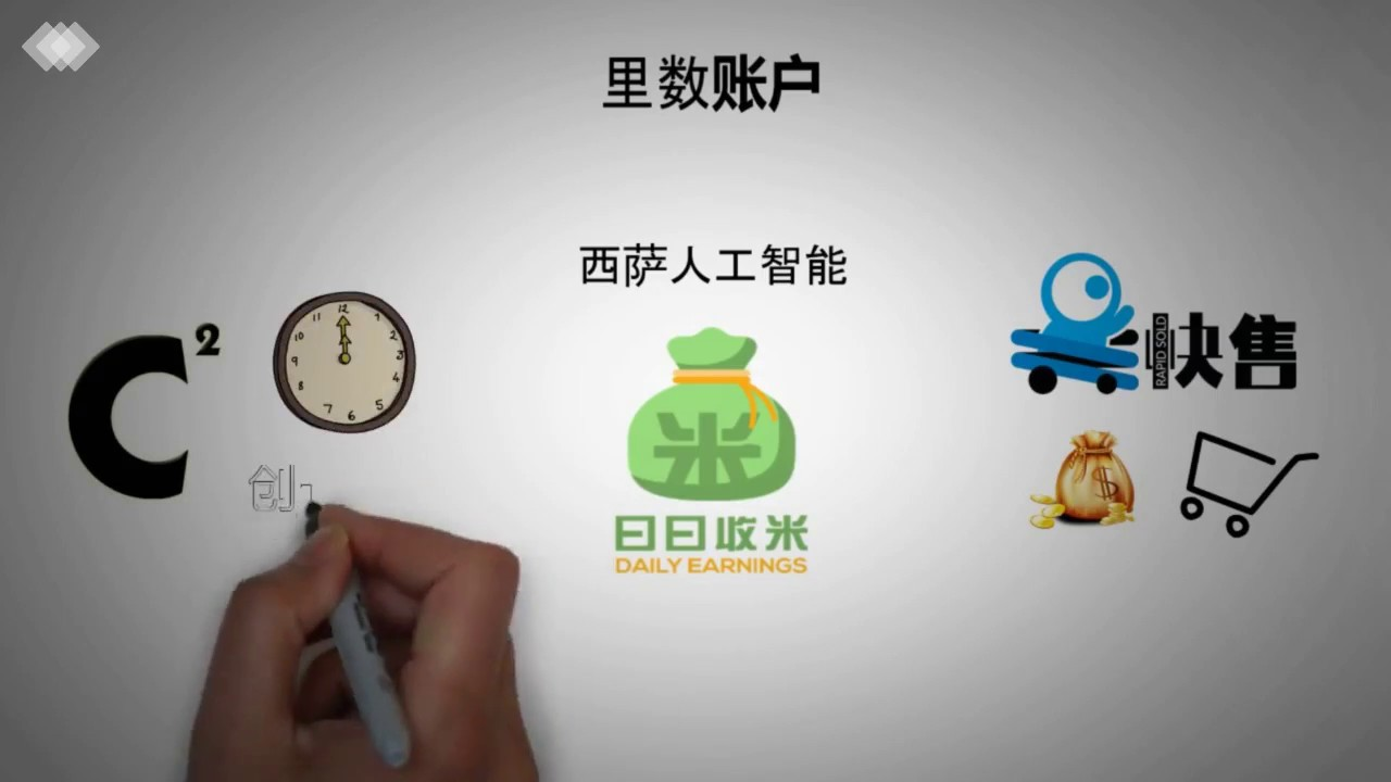 55法则 爱8迪 - UniHash CryptoCurrency 尤里米加密货币