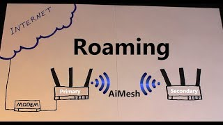 Testing my Asus AiMesh System [Speed Test,  Roaming & more]