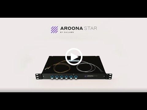 Booster le débit de votre infrastructure réseau ? C'est simple et rapide avec AROONA-STAR