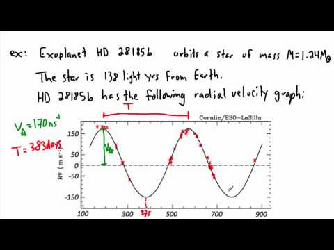 Astrophysics - Exoplanets - radial velocity method 3 (1/2) - (IB Physics, GCSE, A level, AP)
