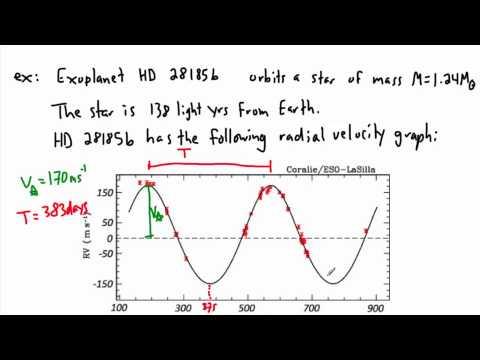 Astrophysics - Exoplanets - radial velocity method 3 (1/2 ...
