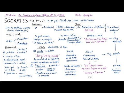 Filosofía De SÓCRATES (Español)