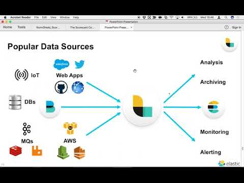 Threat Hunting w/ Elasticsearch, Logstash, Kibana and Beats