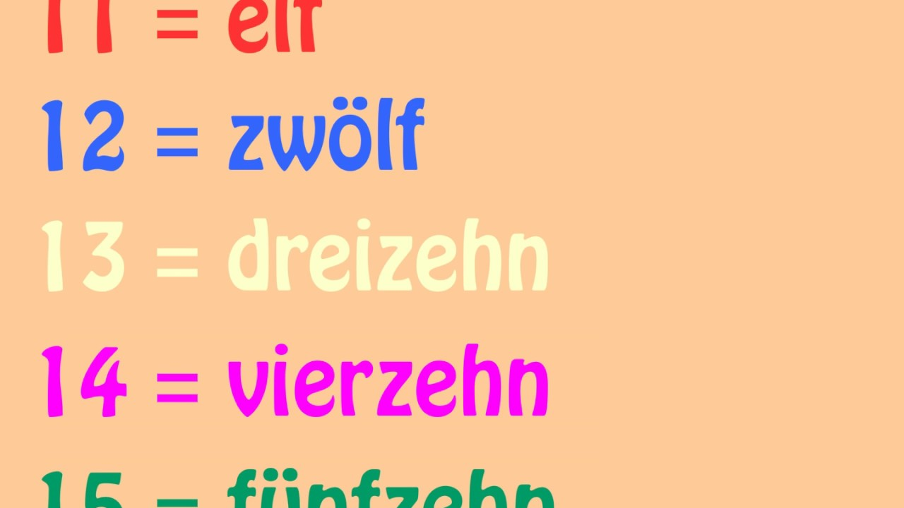 how to learn german language easily