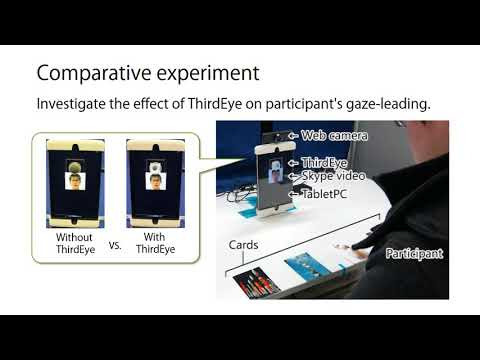 Effects of Enhanced Gaze Presentation on Gaze Leading in