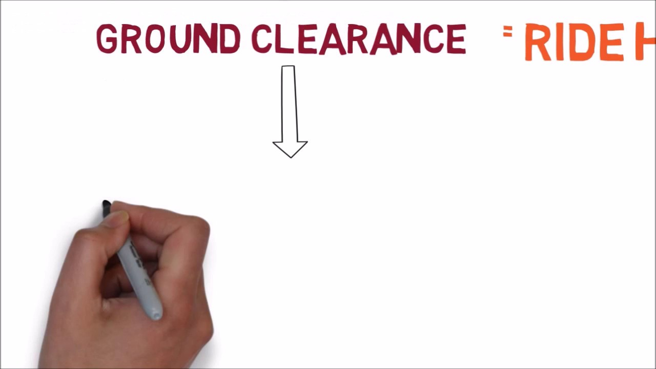 ground clearance ride height  of car or bike and basic info