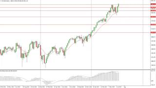 DOW Jones 30 and NASDAQ 100 Technical Analysis for the week of July 24, 2017 by FXEmpire.com