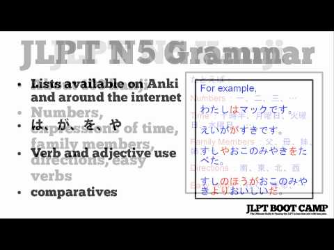 JLPT N5 Overview in English from JLPT Boot Camp - YouTube