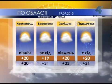 Погода в воронежской области новоусманский район